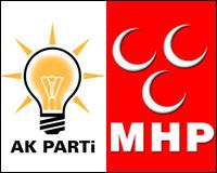 MHP, şimdiden iddialı: Yerel seçimler rövanş olacak.10703