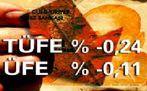 Piyasada bayram var;  Enflasyon düştü, dolar geriledi, borsa fırladı.16571