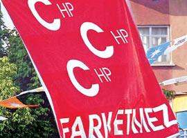 CHP ile MHP'nin kardeşliği.20031