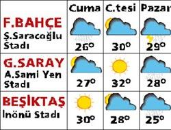 Ali Sami Yen'de hava nasıl? .17807