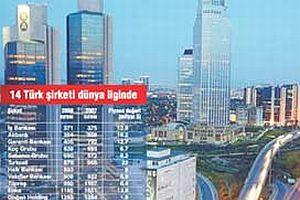 Dünyanın 2000 devi arasına 14 Türk şirketi var.18385