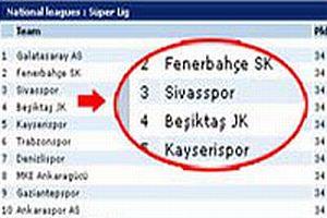 UEFA yanlışı düzeltti.15206