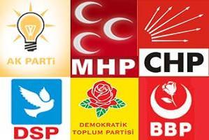 'Türkiye Hümanist Partisi' kuruldu.15436