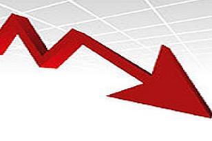 Piyasalar günü düşüşle kapattı.8422