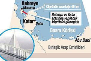 En uzun köprü Basra Körfezi'ne.14560