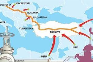 Türkiye çok ses getirecek bu projeyle.12833
