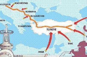 Türkiye'den AB'ye Nabucco resti.18987