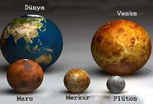 Dünya gezegeni bu haberle rahatladı.11483