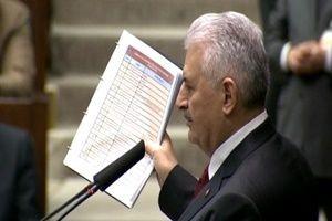 Başbakan'dan CHP'nin iddiasına belgeli yanıt.16321